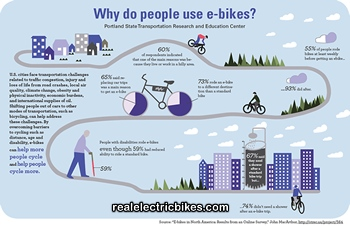 Click here for a larger image of some reasons people use electric pedal assist bicycles...